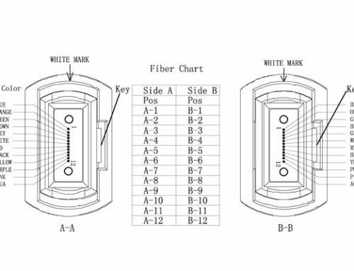 What is polarity in fiber optics?